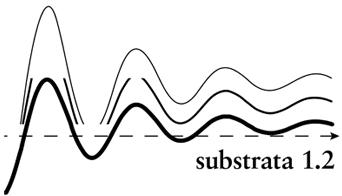 2012_Substrata